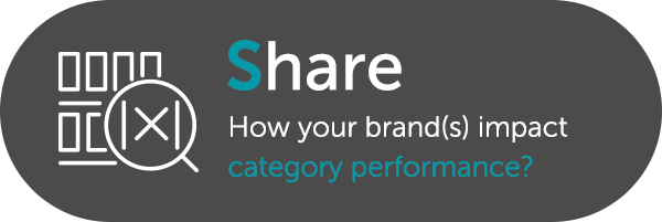 Share: How your brand(s) impact category performance?