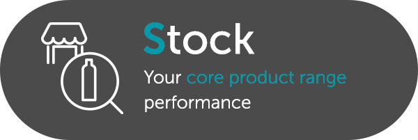 Stock: Your core product range performance
